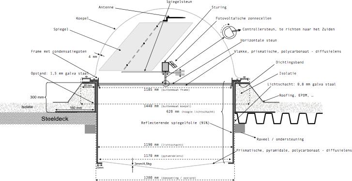 ecosol sun tracker technische tekening