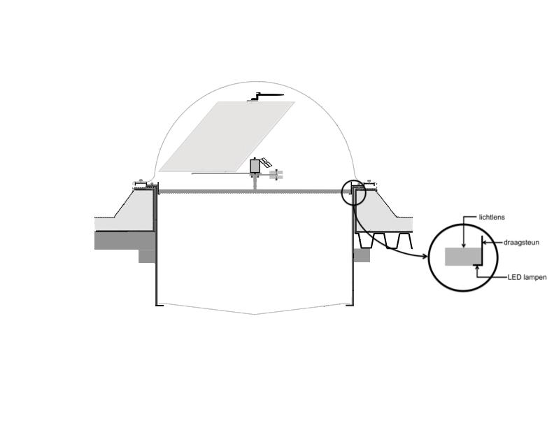 Technische tekening ecosol sun tracker met LEDlampen